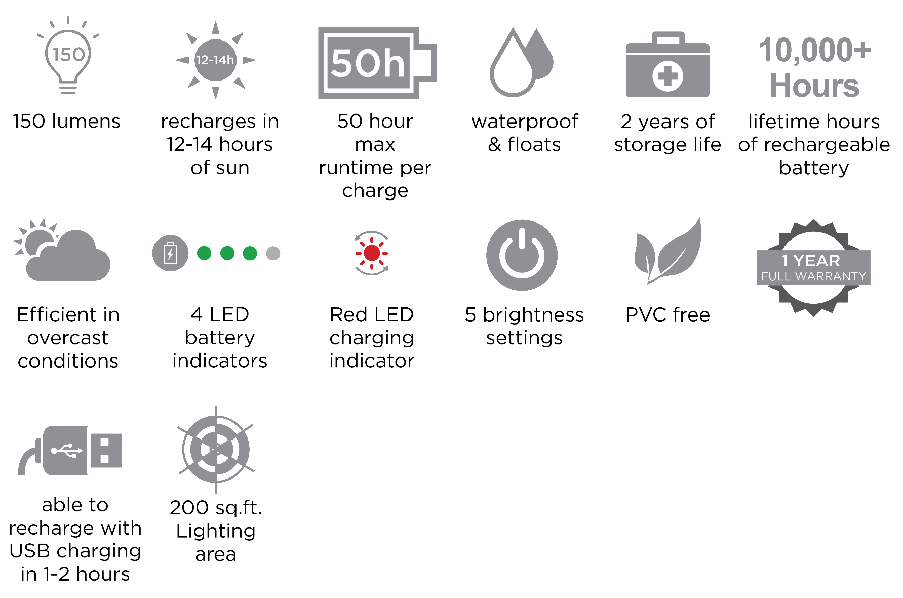 Pack_Line_Specification_Icons_GRAY-Max.p