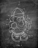An image of a(n) Mr. Potato Head - Patent Art Print - Chalkboard.