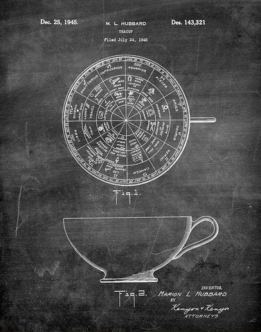 An image of a(n) Horoscope Tea Cup 1945 - Patent Art Print - Chalkboard.
