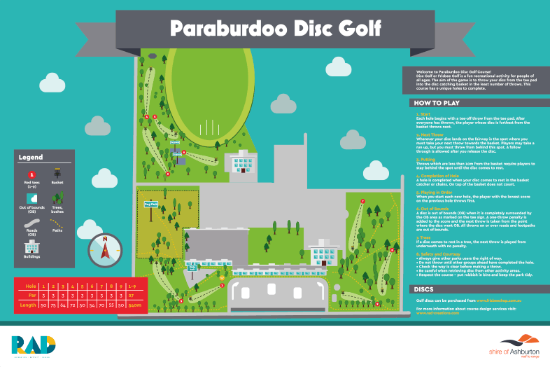 A Family Activity – Let's discuss the positives of playing Disc Golf!