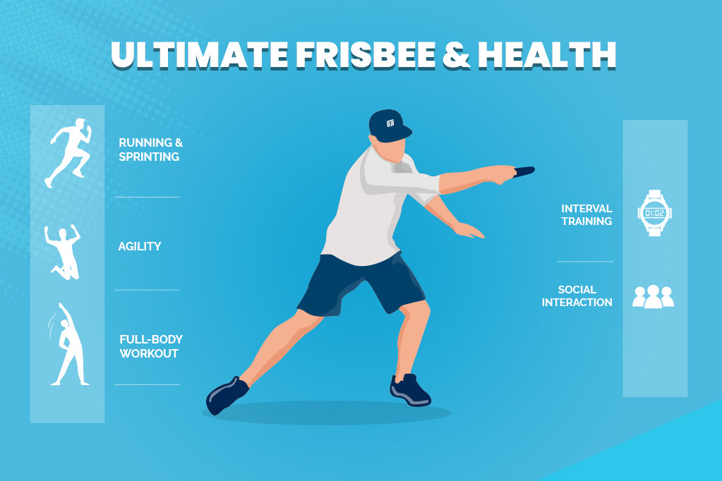 Ultimate Frisbee and Health: How The Game Can Change Your Mental and Physical Health