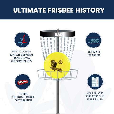 Ultimate Frisbee History