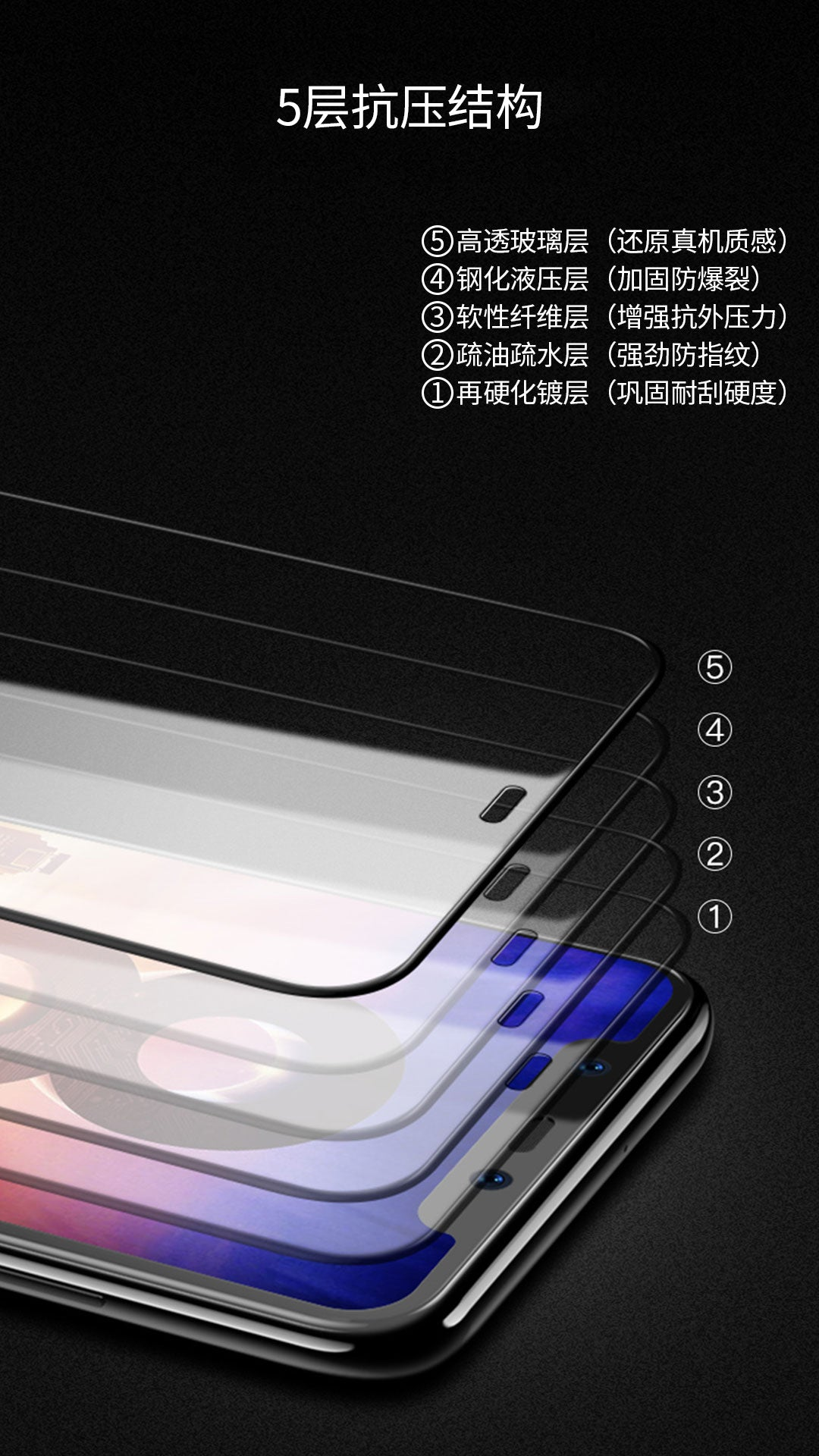 WTP-016 Kingkong Series tempered glass full Screen Protector for iphone