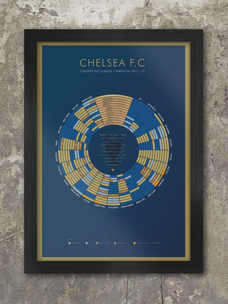 CHELSEA 12 - Champions League Winners