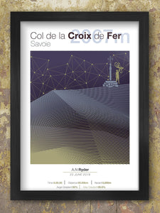 Col de la Croix de Fer Cycling Climbs Poster. Part of the Dauphiné Alps, there are several approaches to the summit of Col de la Croix de Fer and given its location it can also be combined with several other climbs.