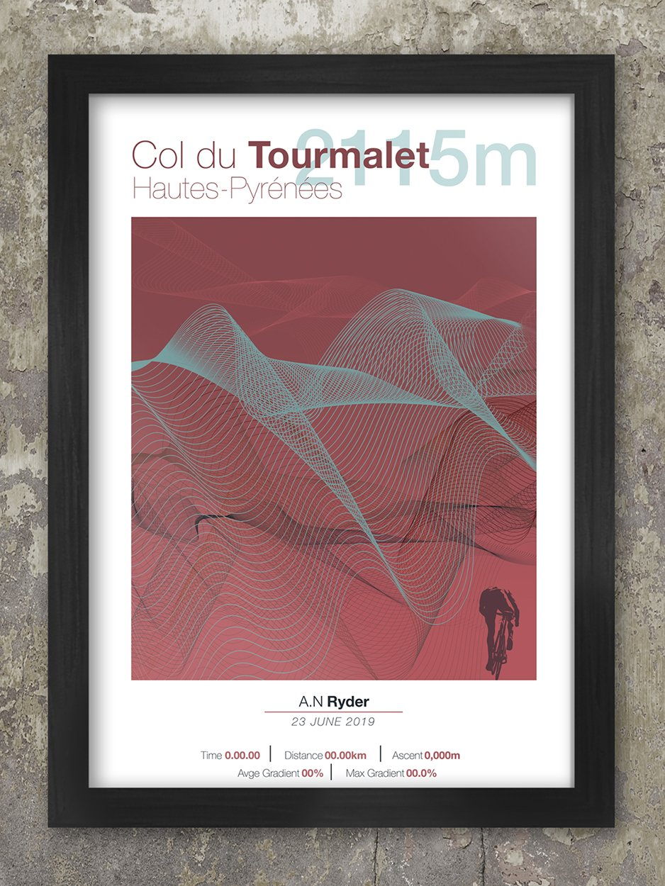 Cycling Climbs - Col du Tourmalet The Northern Line