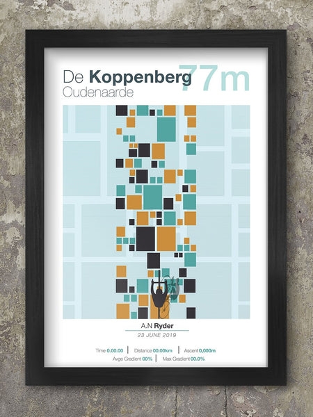 De Koppenberg Cycling Climbs Poster. The iconic cobbled climb that is such a part of the history of the Tour of Flanders - De Ronde, the Belgian Monument that sorts out the men from the boys!