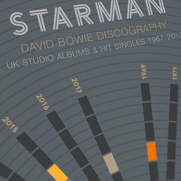 David Bowie 'Starman' charts Bowie's UK Discography, based on top 100 singles and studio albums. 1969-2017.
