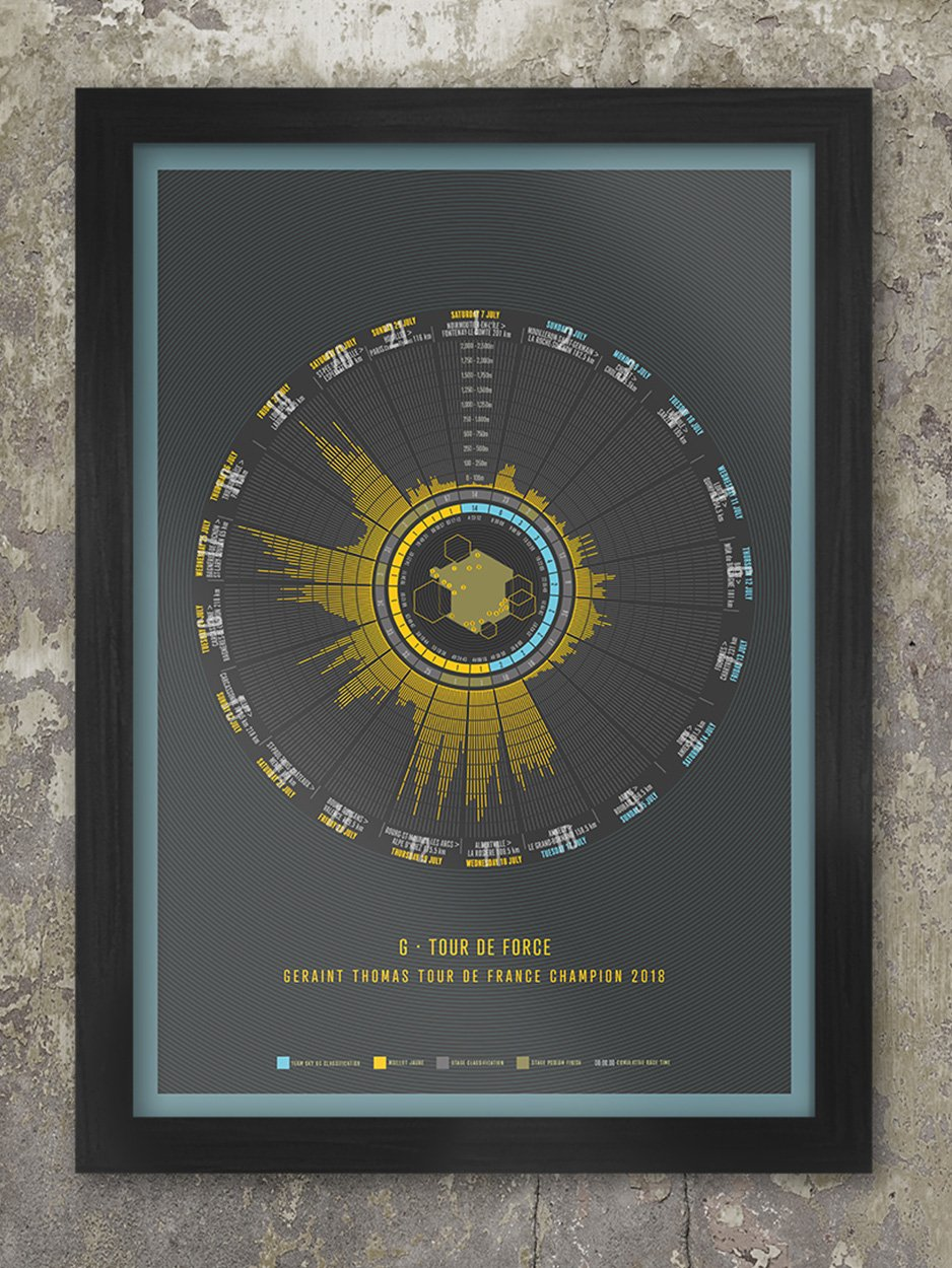 Geraint Thomas - Tour de France Cycling Poster. The poster celebrates and charts Geraint Thomas' 2018 Tour de France victory. The graphic records his Stage and General Classification positions together with elevation illustrations and his cumulative time for the race per stage. The centre piece features a stylised map indicating each stage location. The lad who started out with Maindy Flyers, who went on to win Olympic gold and the iconic Maillot Jaune.