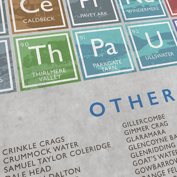 Lake District Periodic Table Poster Print Posters The Northern Line