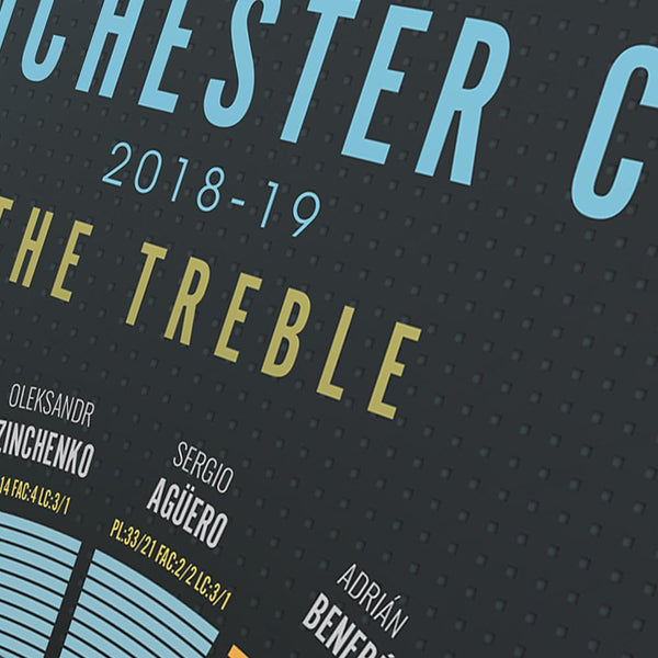 Manchester City Poster. Celebrating their historic 2018-19 season when The Citizens became the first club to win all 3 of England's major trophies - The Premier league, FA Cup and League Cup.