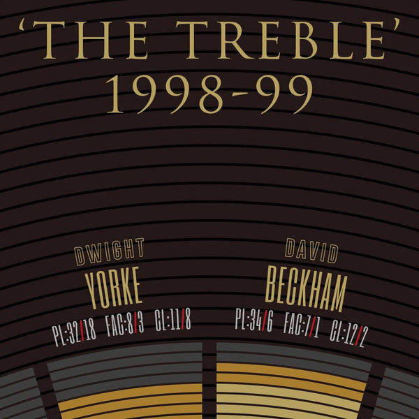 MANCHESTER UNITED - The Treble detail 3