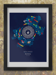 Blue Monday lyric poster. Part of our series 'Groovy Tunes'. The poster reflects the lyrics to New Order's 'Blue Monday' in a circular 'vinyl groove' style.