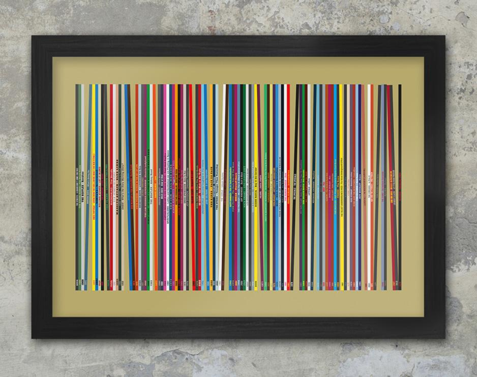 Record Collection - Music Poster. Based on vinyl album cover spines and includes The Beatles, Queen and many more.