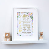 Floral Gold Foil First Birthday Baby Print - Nina Thomas Studio