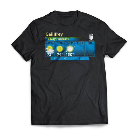 Gallifrey Weather