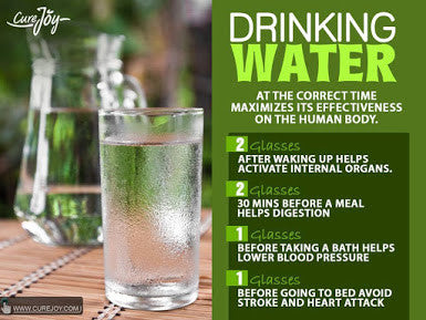 Health Benefits of Drinking Water: