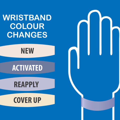 UV Indicators - Wristbands