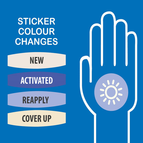 UV Indicators - Stickers