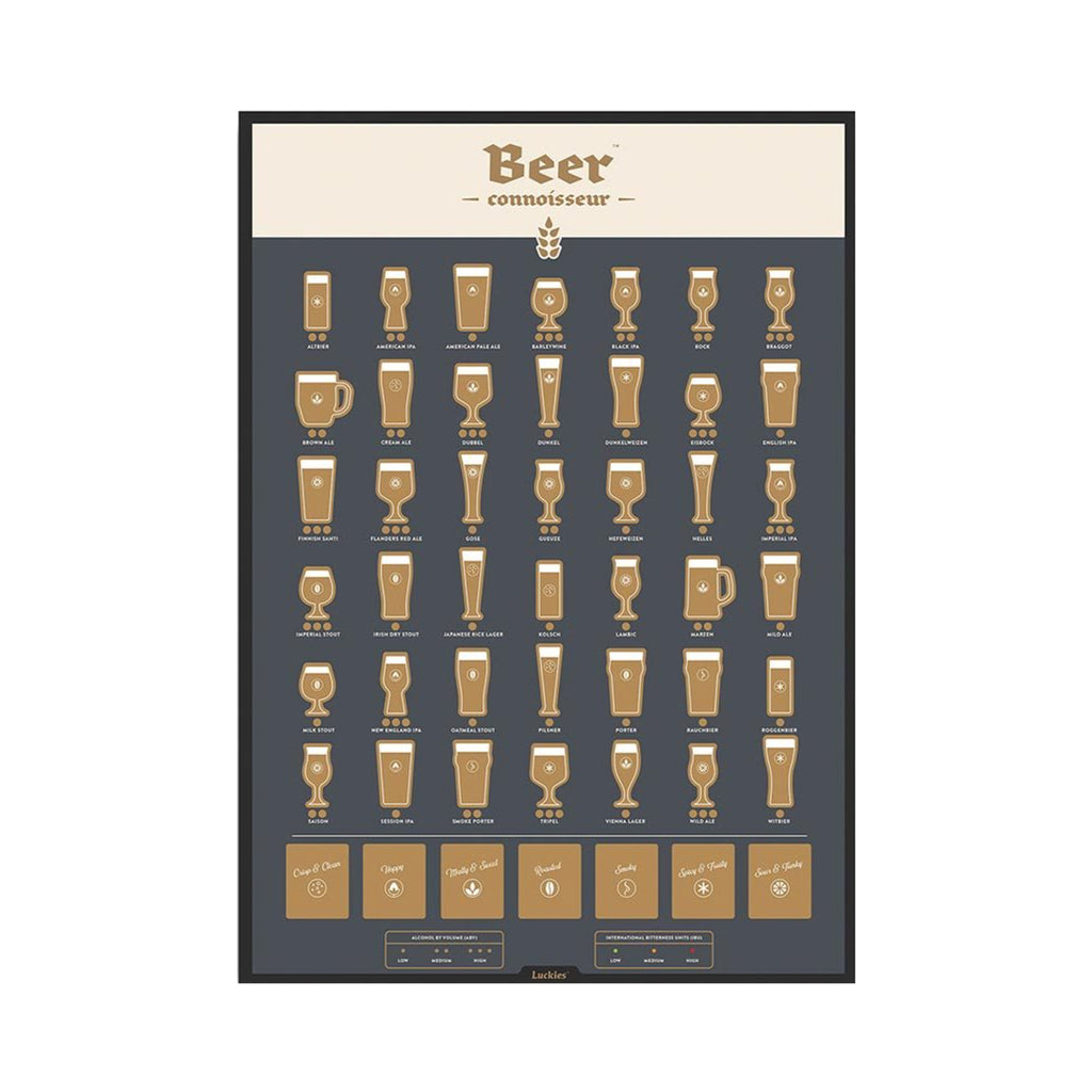 Scratch Poster Beer Connoisseur