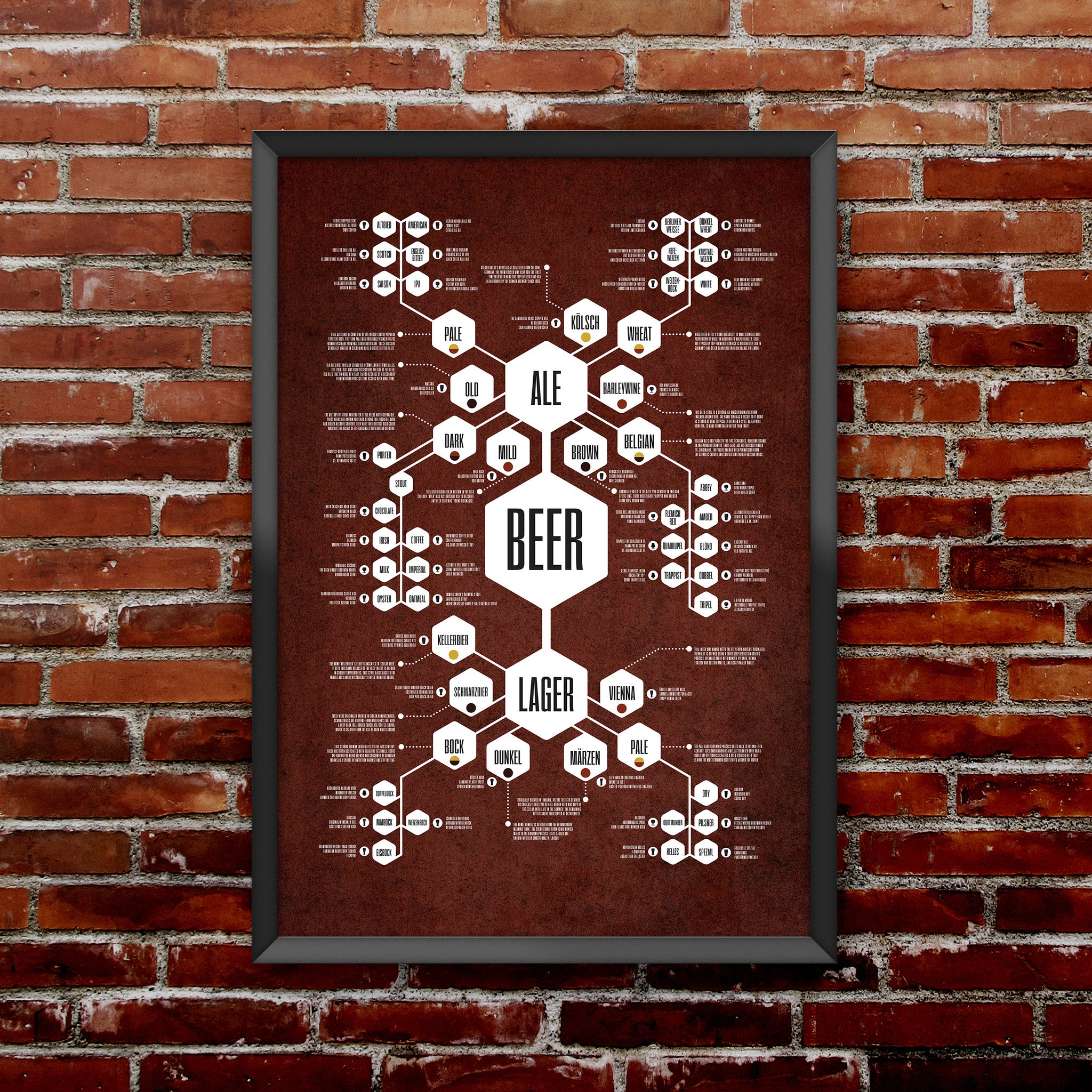 Beer Diagram Print