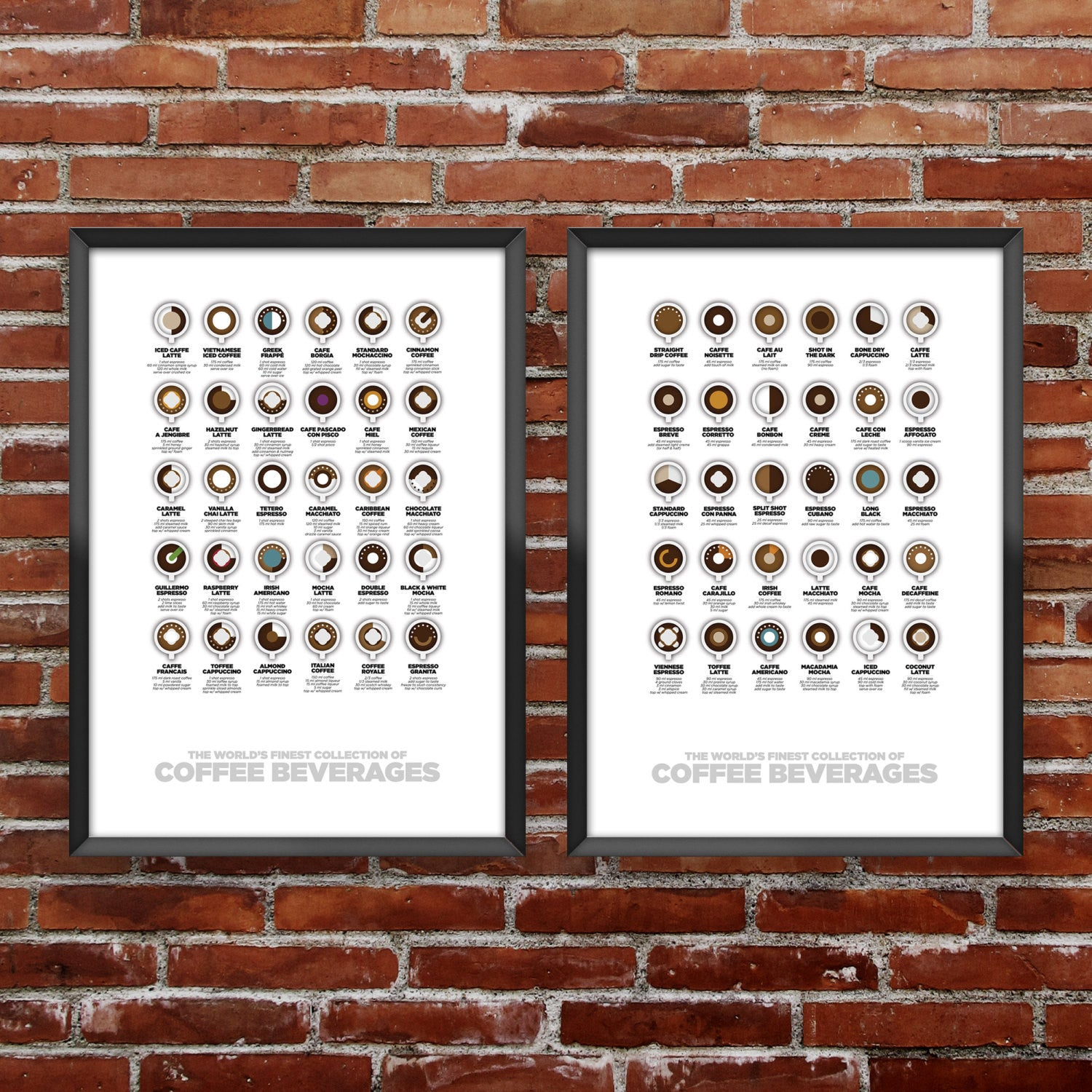 Coffee & Specialty Coffee Poster Set
