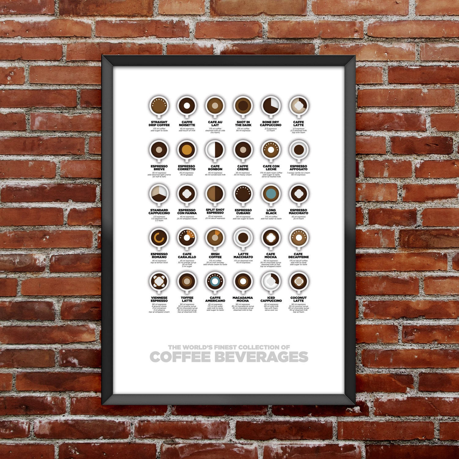 Coffee PosterCrate Style