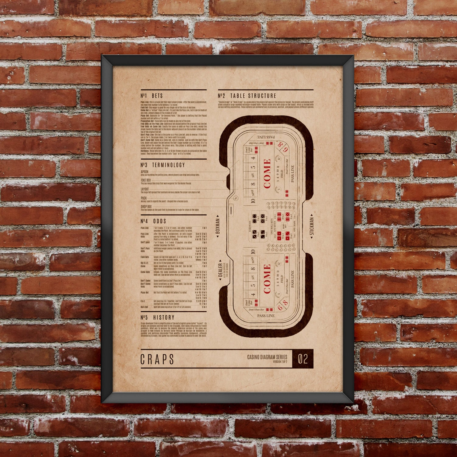 Craps Casino Diagram