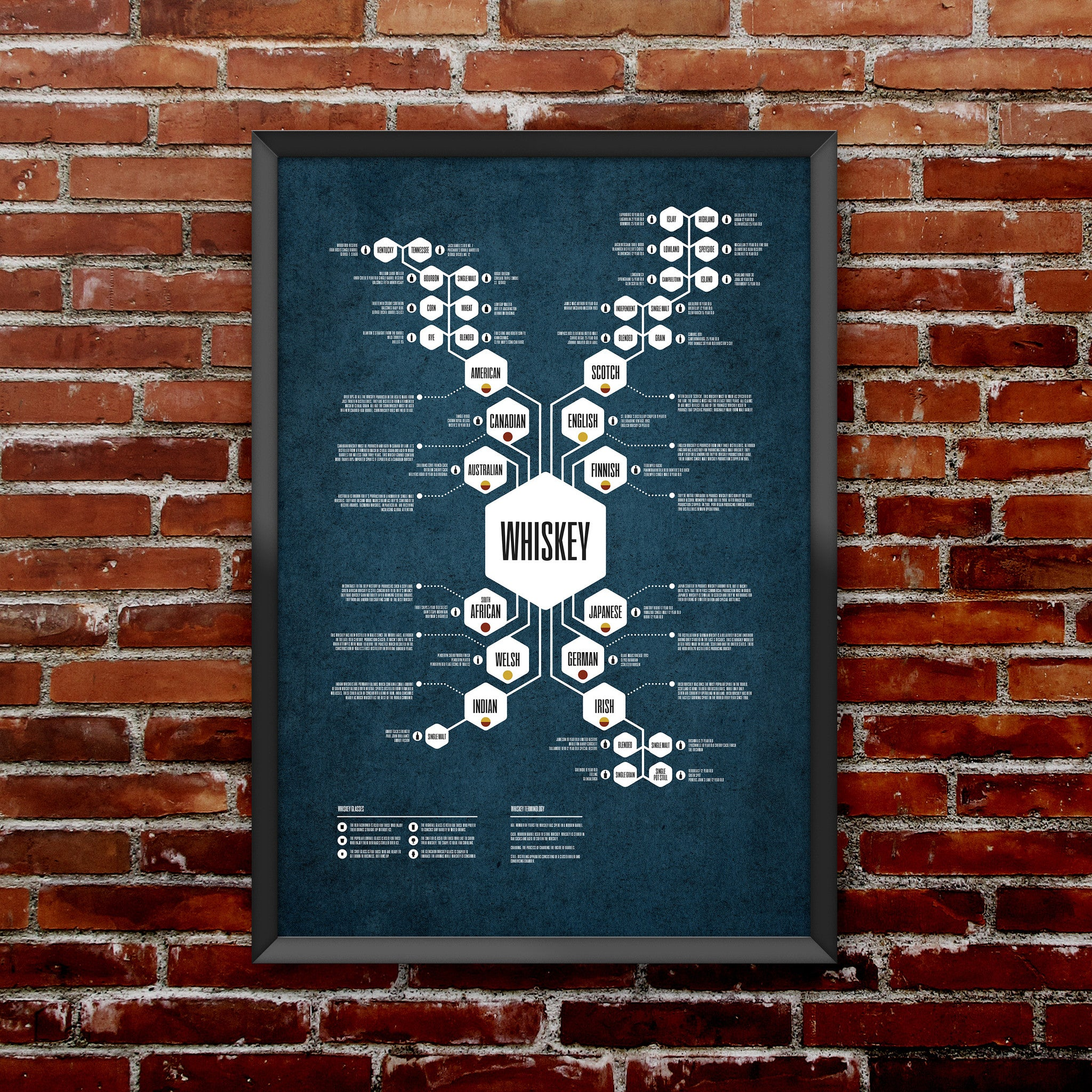 Whiskey Diagram Print