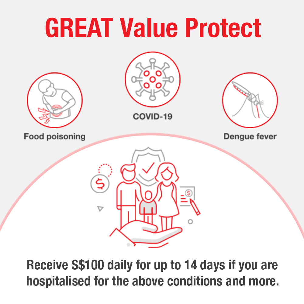 GREAT Value Protect (Coverage starts upon activation)