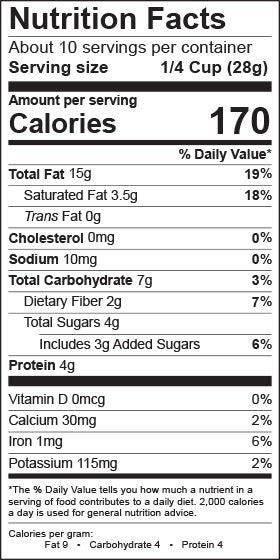 Nutritional label for Chocolate Fix