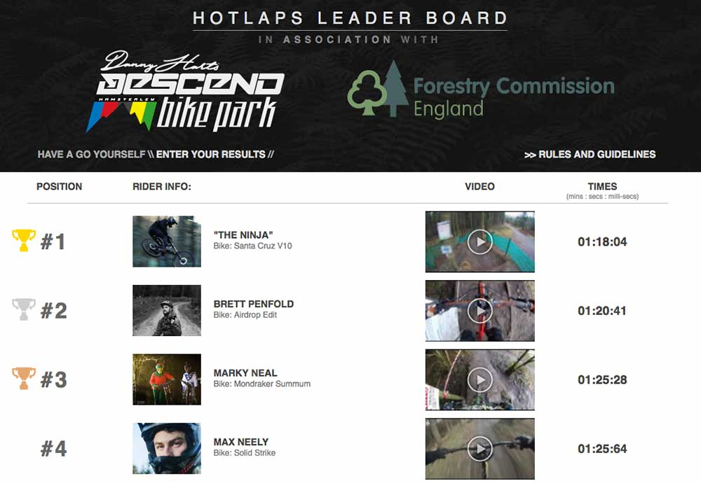 Descent World Hotlaps Leaderboard