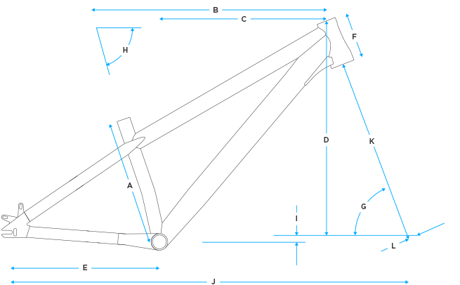 Airdrop Fade Geometry Chart