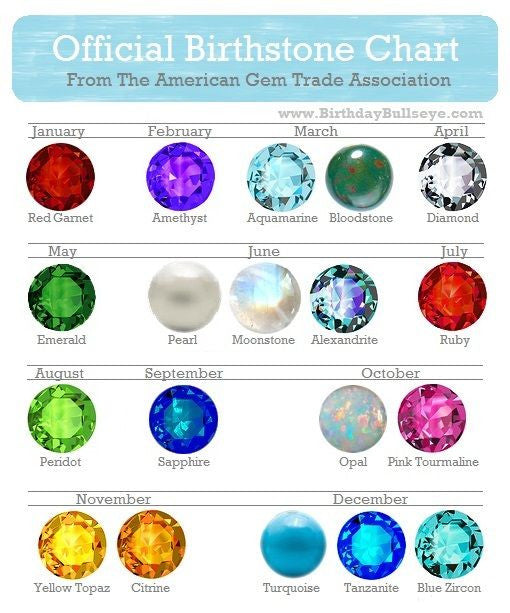 Do You Know What Your Birthstone Means? It Reveals Secrets About Your personality