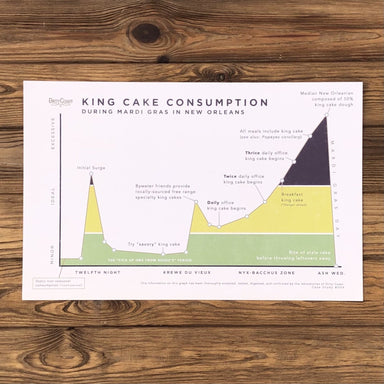King Cake Consumption Print - Dirty Coast Press