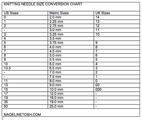 Knitting Needle Conversion Chart