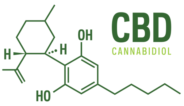 The ABC's of CBD: What you want and need to know