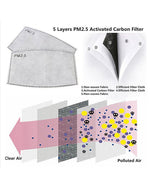 PM2.5 Filters for Cotton Face Masks - 20 Pack