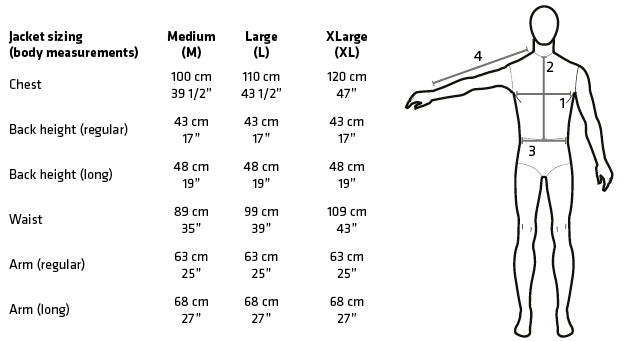 RedKettle size chart in cm and inch, including visual guide for taking measurements