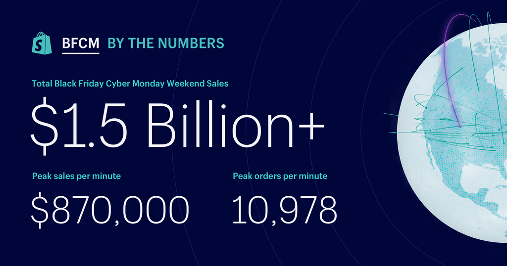 Black Friday Cyber Monday 2018 by the numbers