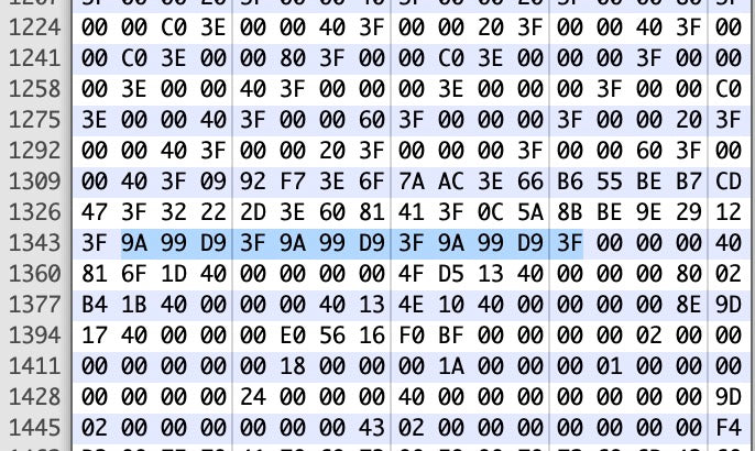 Identifying 0x9a99d93f within the USDZ binary