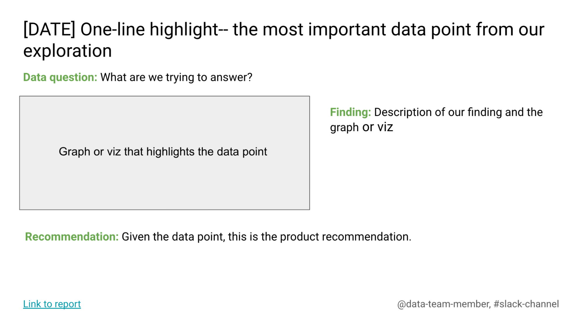 An image showing the template for data highlights.  The template has a title, data question being answered, description of the findings including a space to place graphical analysis, and the Data Science team's recommendation.