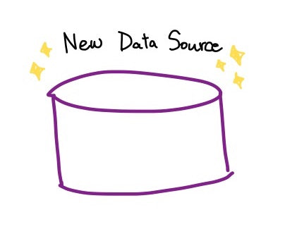 New Data Source