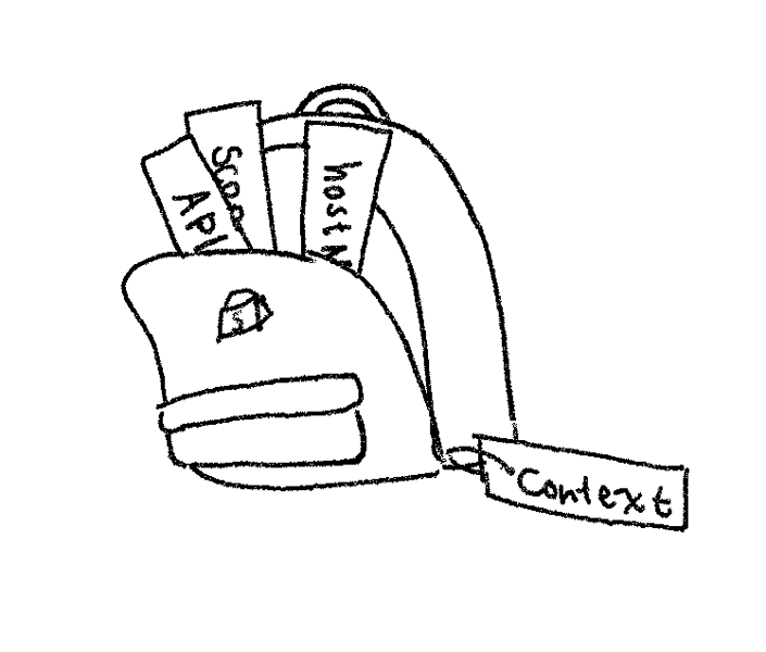 """An illustration of a backpack with a tag that says """"Context"""" with Context class parameters sticking out"""