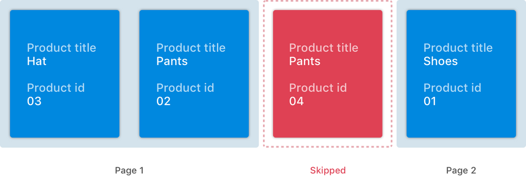 Sorting by Title - Product Skipped