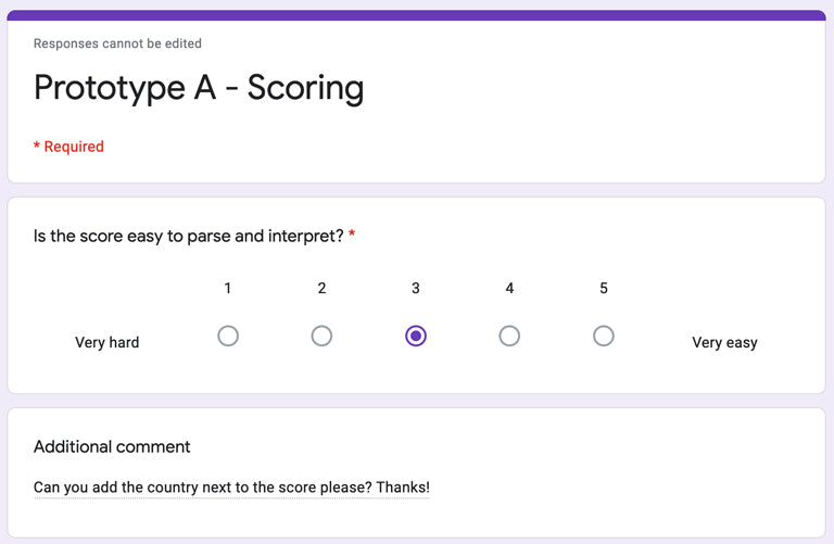 "A sample Google Form that measures Prototype A's Scoring.  The form consists of 2 questions. The first question is ""Is the score easy to parse and interpret? It is scored using a ranking from 1 - 5 with 1 = Very Hard and 5 = Very Easy. The 2nd question is ""Additional Comments"" and has a text field for the answer."