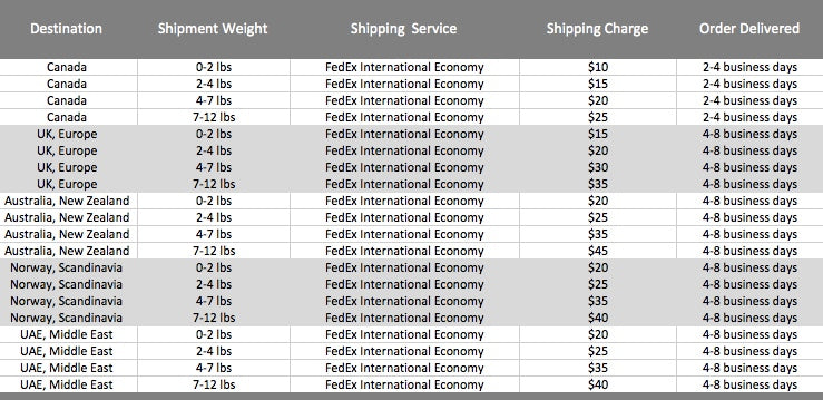 Vacay International Shipping Rates