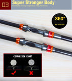 SeaKnight 99% Carbon Fiber 1.8-3.6M Super Hard Telescopic Fishing Rod Carbon Spinning Pole Sea Fishing Stick Colorful Ring