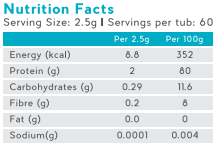 protein lysine proco nutrition fact