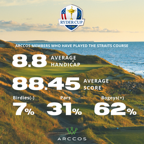 Average amateur to play straits course